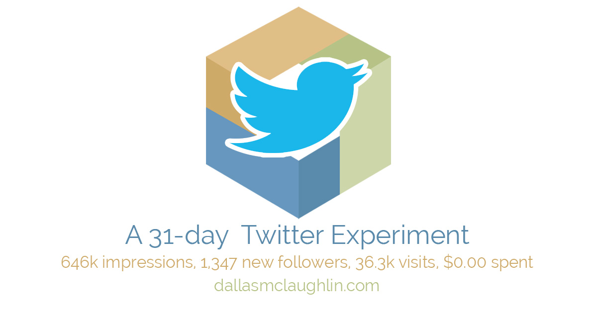 twitter-experiment