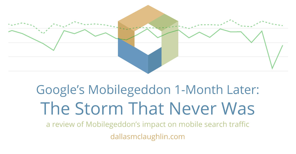 Mobilegeddon's Impact on Traffic