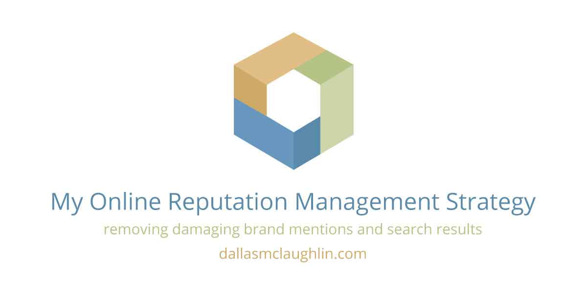 online brand management strategy