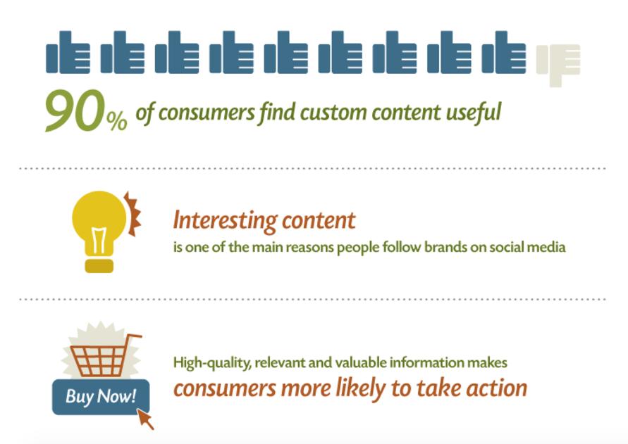 Custom_Content_Social_Marketing